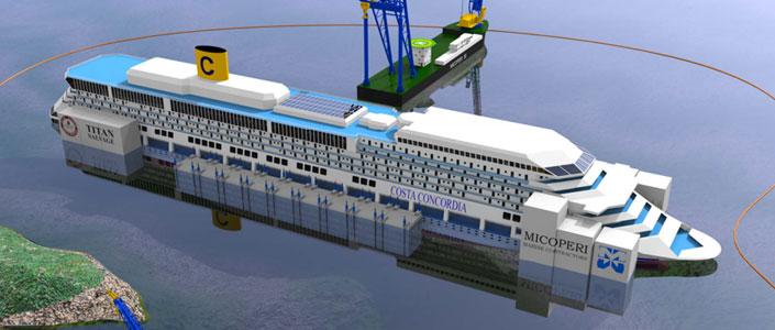 Costa Concordia Refloat